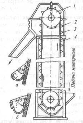 Элеватор разрез установка транспортера в коровнике